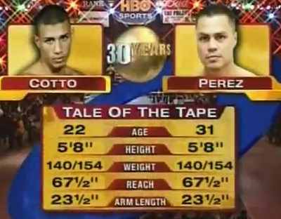 Котто - Перес (Cotto vs Perez)
