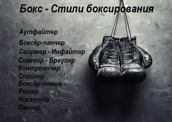 Бокс - Стили боксирования