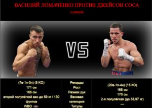 Афиша — бой Василий Ломаченко против Джейсон Соса