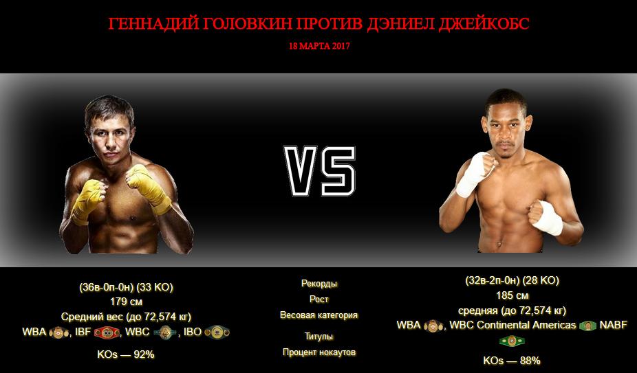 Бой Геннадий Головкин против Дэниел Джейкобс - Gennady Golovkin vs Daniel Jacobs
