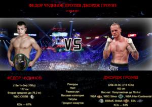Афиша — поединок Федор Чудинов против Джордж Гроувз - 27 мая | Fedor Chudinov vs George Groves