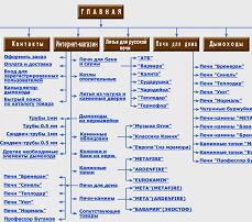Карта сайта BoxingGu.ru