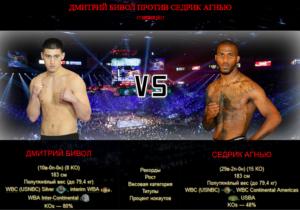 Афиша — бой Дмитрий Бивол против Седрик Агнью