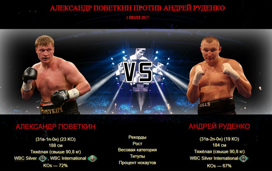 Афиша - бой Александр Поветкин против Андрей Руденко