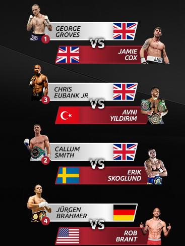 Пары четвертьфинала всемирной боксерской суперсерии