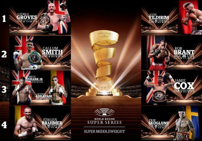 Всемирная боксерская суперсерия 2017 - участники