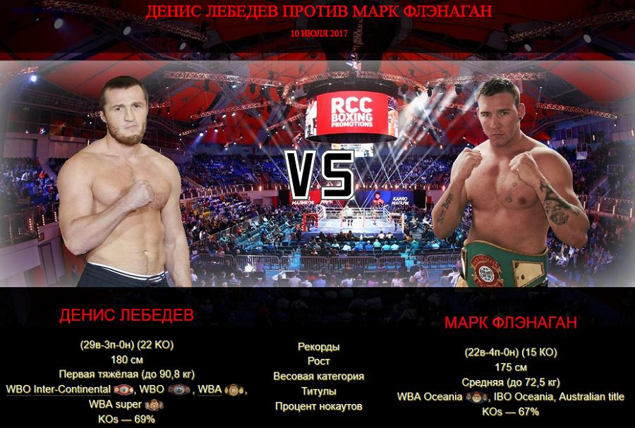 Бой Денис Лебедев против Марк Флэнаган