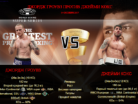 Видео боя Джордж Гроувз – Джейми Кокс – George Groves vs Jamie Cox
