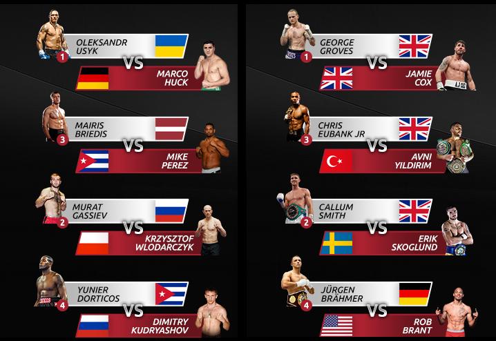Четвертьфинал всемирной боксерской суперсерии (¼ финала)