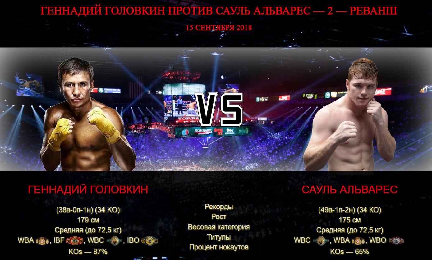 Афиша - бой Геннадий Головкин против Сауль Альварес - 2 - реванш