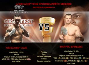 Афиша - бой Александр Усик против Майрис Бриедис