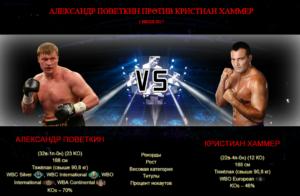 Афиша - бой Александр Поветкин против Кристиан Хаммер
