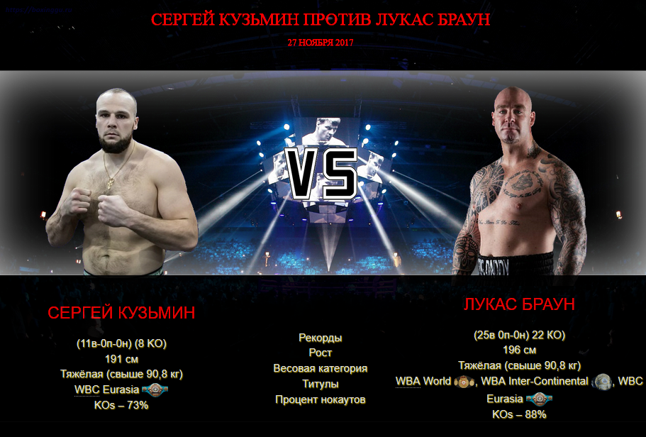 Афиша - бой Сергей Кузьмин против Лукас Браун