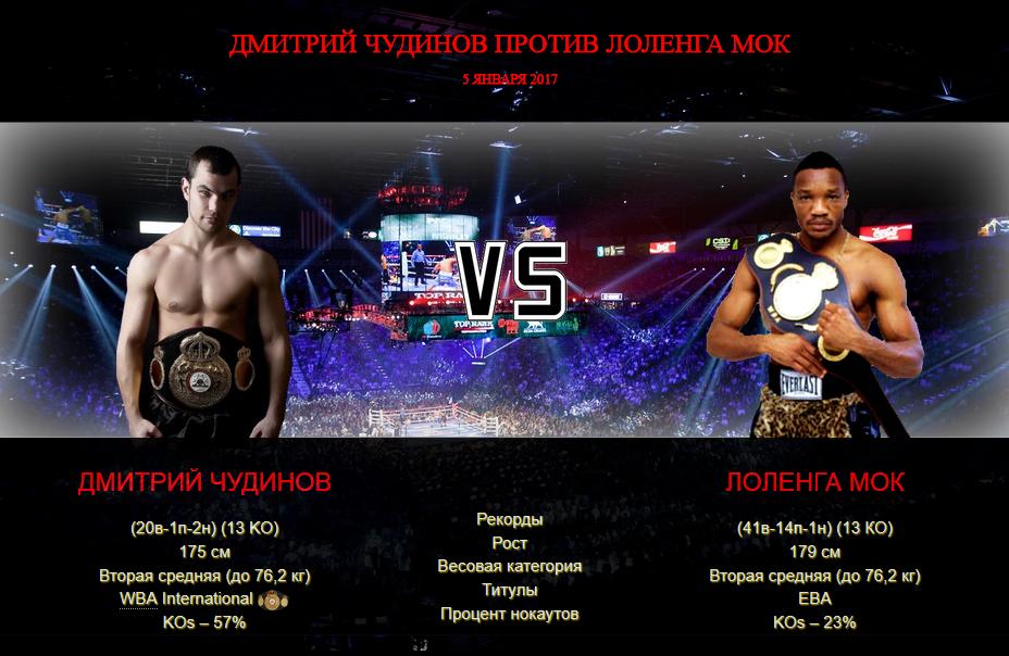 Афиша - бой Дмитрий Чудинов против Лоленга Мок