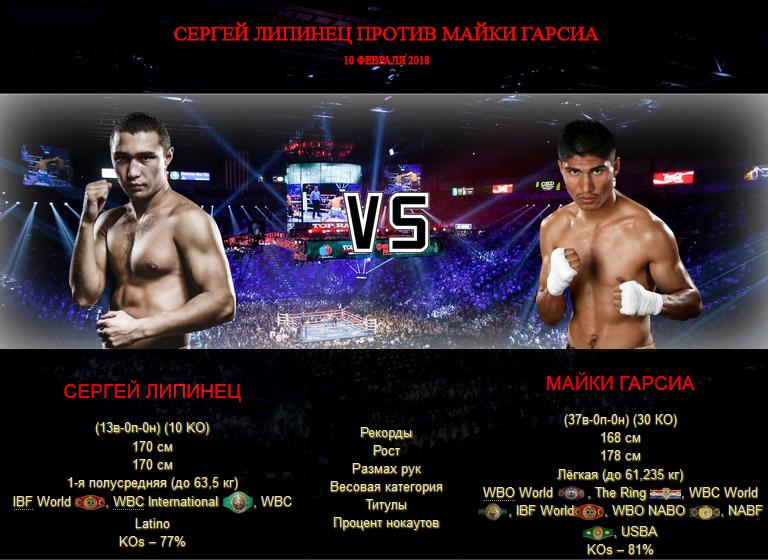 Афиша - бой Сергей Липинец против Майки Гарсиа