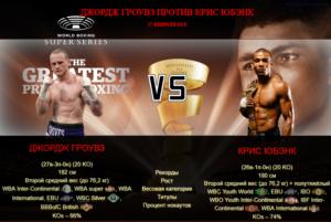 Джордж Гроувз против Крис Юбэнк - Всемирная боксерская суперсерия