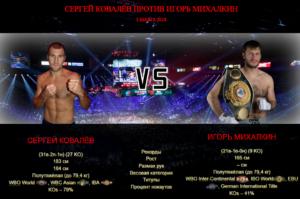 Бой Сергей Ковалёв против Игорь Михалкин