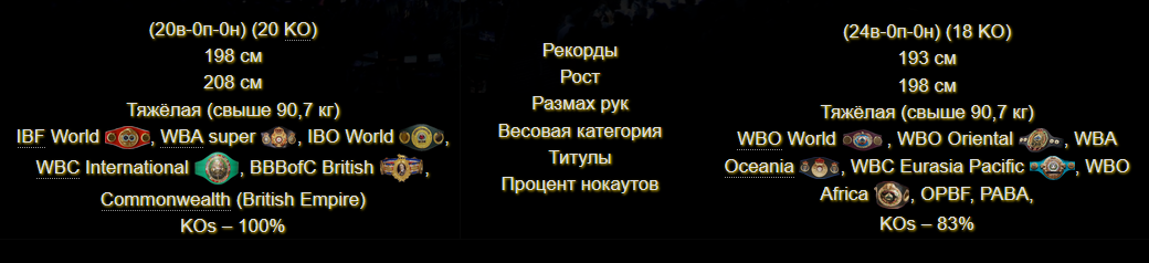 Энтони Джошуа - Джозеф Паркер