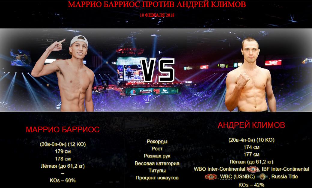 Афиша - бой Маррио Барриос против Андрей Климов