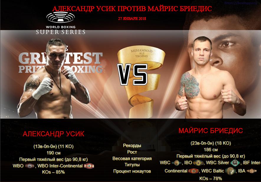 Александр Усик против Майрис Бриедис - Всемирная боксерская суперсерия
