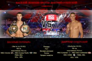 Vasily-Lepikhin-vs-Dmitry-Sukhotskiy-300