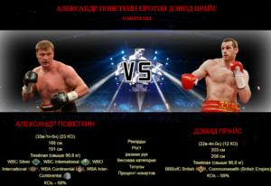 Афиша - бой Александр Поветкин против Дэвид Прайс