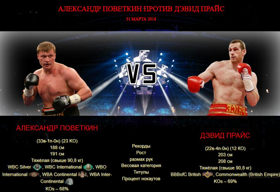 Афиша - бой Александр Поветкин против Дэвид Прайс – Alexander Povetkin vs David Price