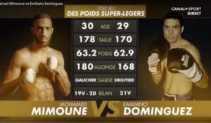 Fight Mohamed Mimoune vs Emiliano Martin Garcia