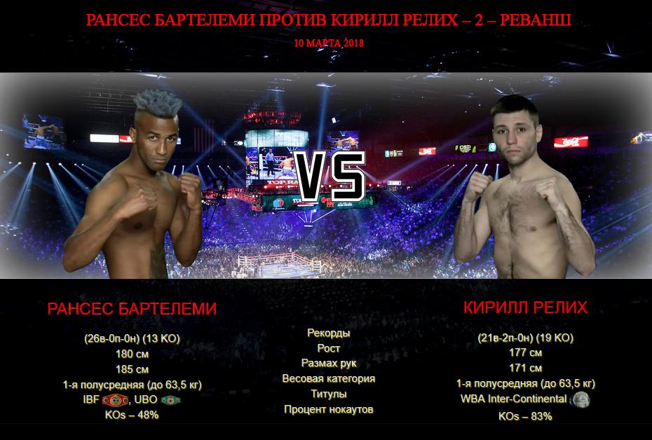 Афиша – бой Рансес Бартелеми против Кирилл Релих – 2 – реванш – Rances Barthelemy vs Kiryl Relikh 2