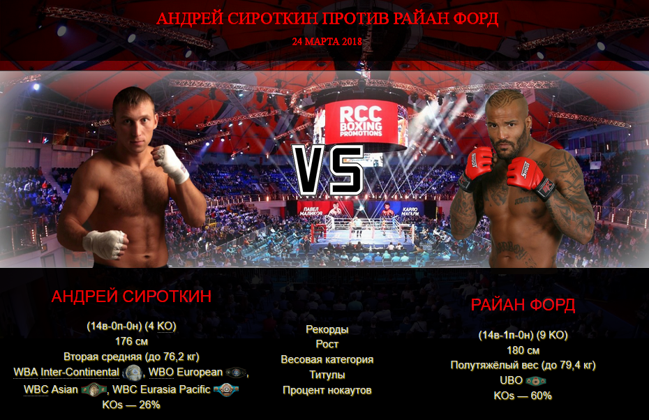 Афиша - бой Андрей Сироткин против Райан Форд