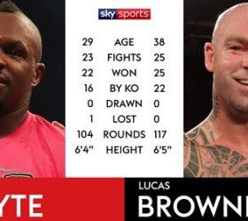 Видео поединка Диллиан Уайт — Лукас Браун — Dillian Whyte vs Lucas Browne