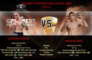 Афиша - бой Джордж Гроувз против Каллум Смит - Финал всемирной боксерской суперсерии