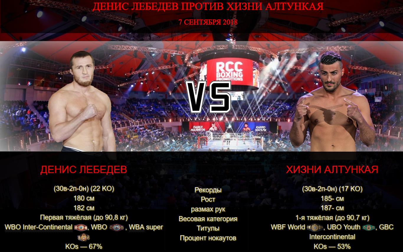 Афиша — бой Денис Лебедев против Хизни Алтункая -Denis Lebedev vs Hizni Altunkaya
