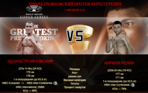 Афиша - бой Эдуард Трояновский против Кирилл Релих - WBSS