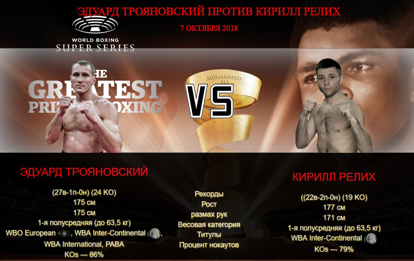 Афиша — бой Эдуард Трояновский против Кирилл Релих