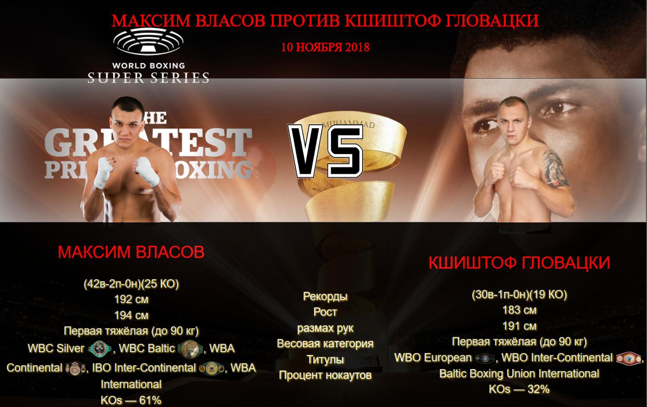 Бой Максим Власов против Кшиштоф Гловацки