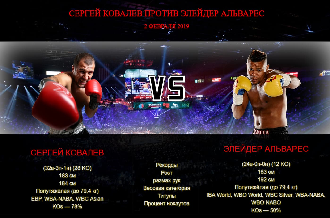 Афиша - бой Сергей Ковалев против Элейдер Альварес 2 - Реванш - Sergey Kovalev vs Eleider Alvarez 2