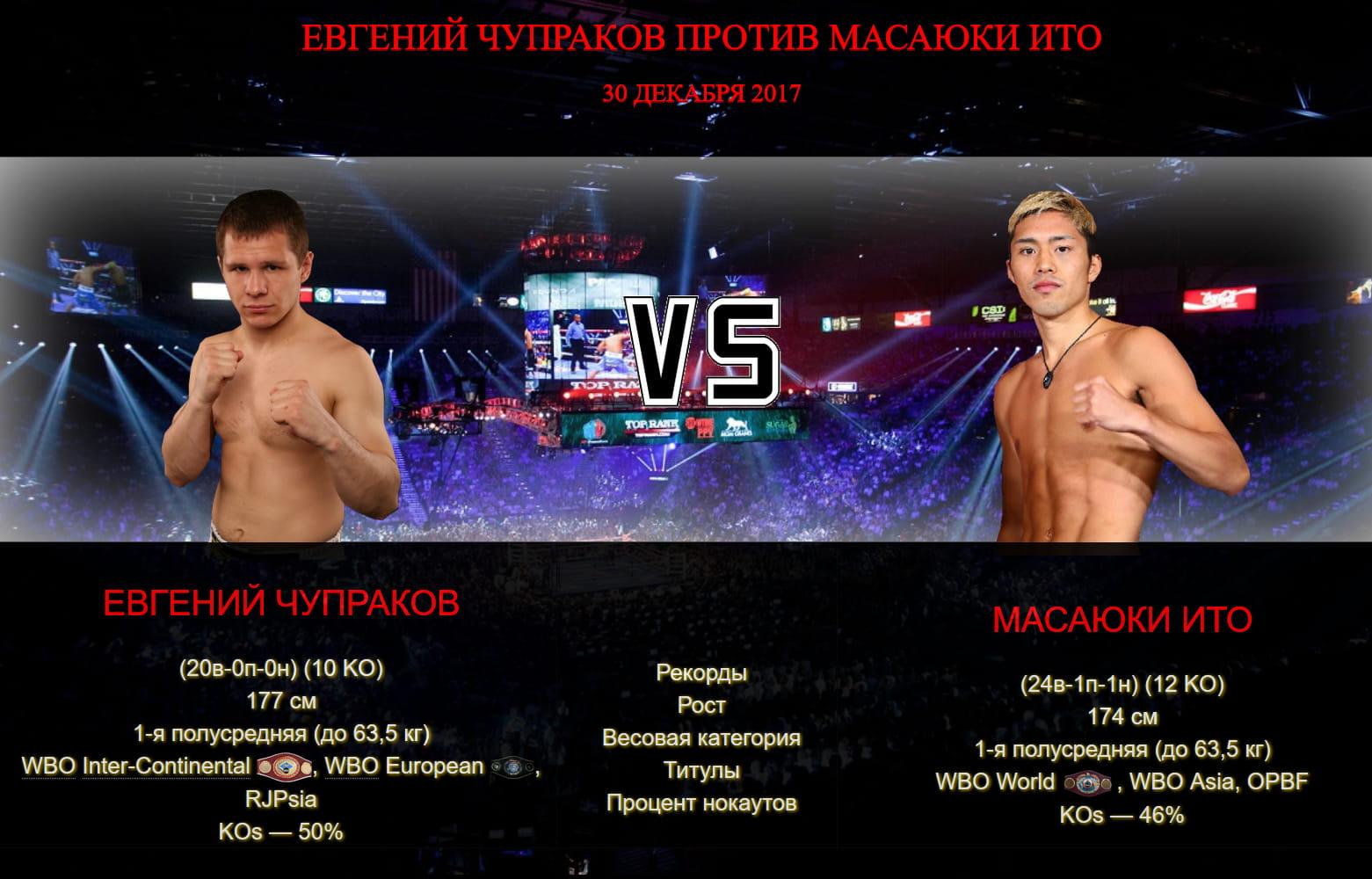 Афиша - бой Евгений Чупраков против Масаюки Ито