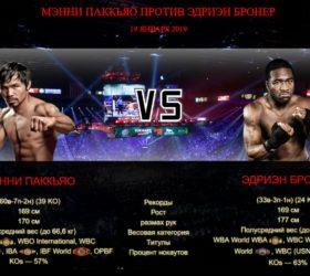 Видео боя Мэнни Паккьяо — Эдриэн Бронер / Manny Pacquiao vs Adrien Broner