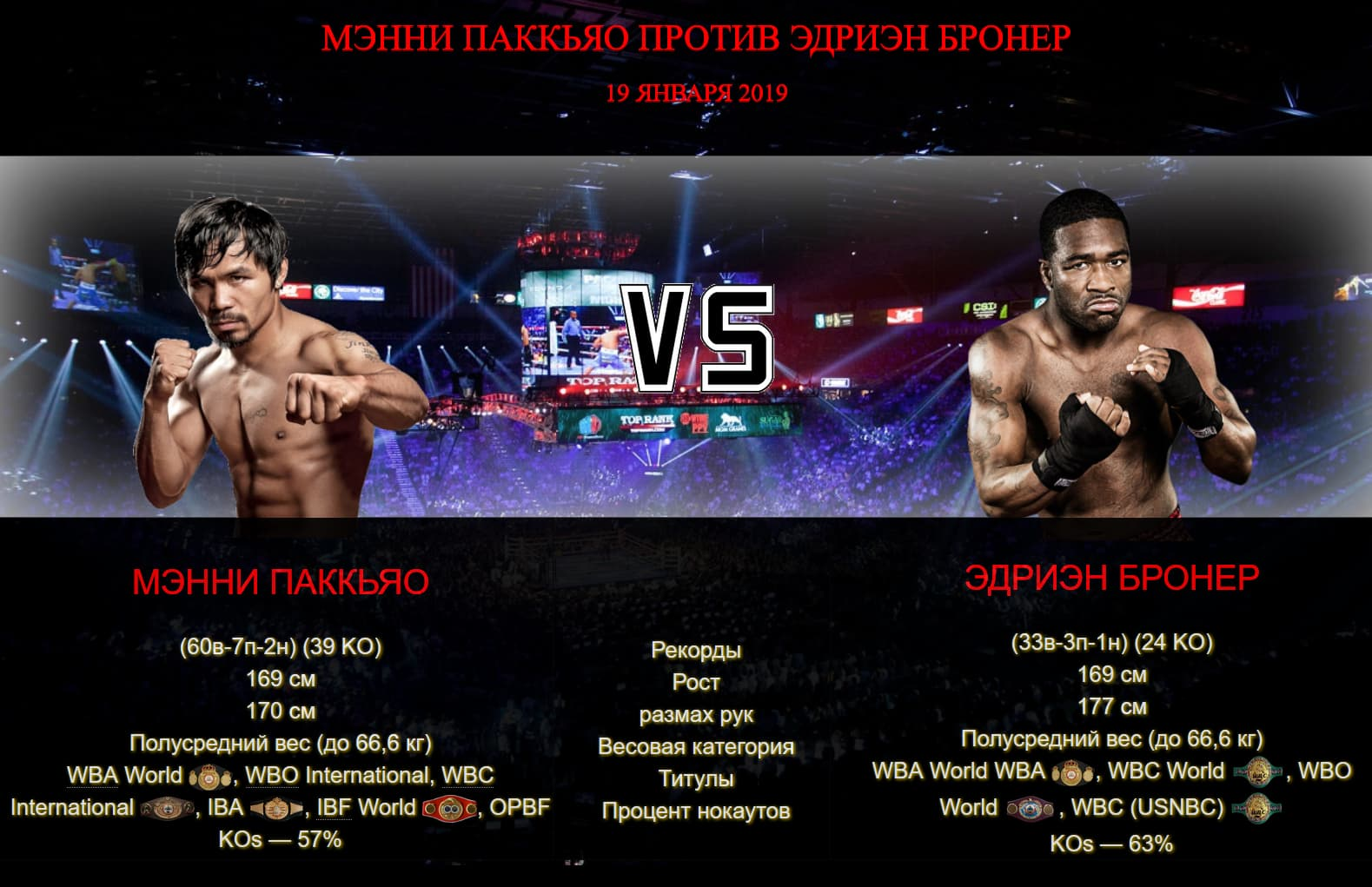 Афиша — бой Мэнни Паккьяо против Эдриэн Бронер | Manny Pacquiao vs Adrien Broner