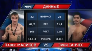 Бой Павел Маликов против Эрни Санчес - Pavel Malikov vs Ernie Sanchez