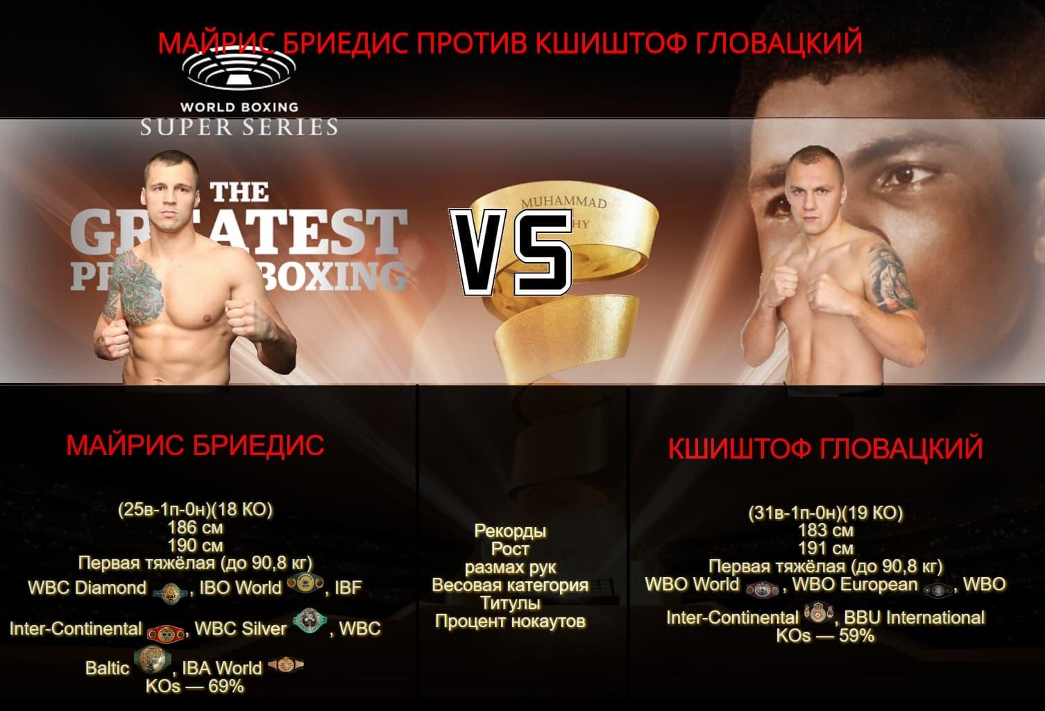 Майрис Бриедис - Кшиштоф Гловацкий - полуфинал 2го сезона всемирной боксерской суперсерии