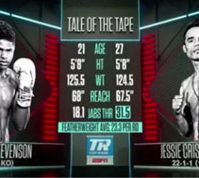 Видео боя Шакур Стивенсон — Джесси Крис Росалес / Shakur Stevenson vs Jessie Cris Rosales