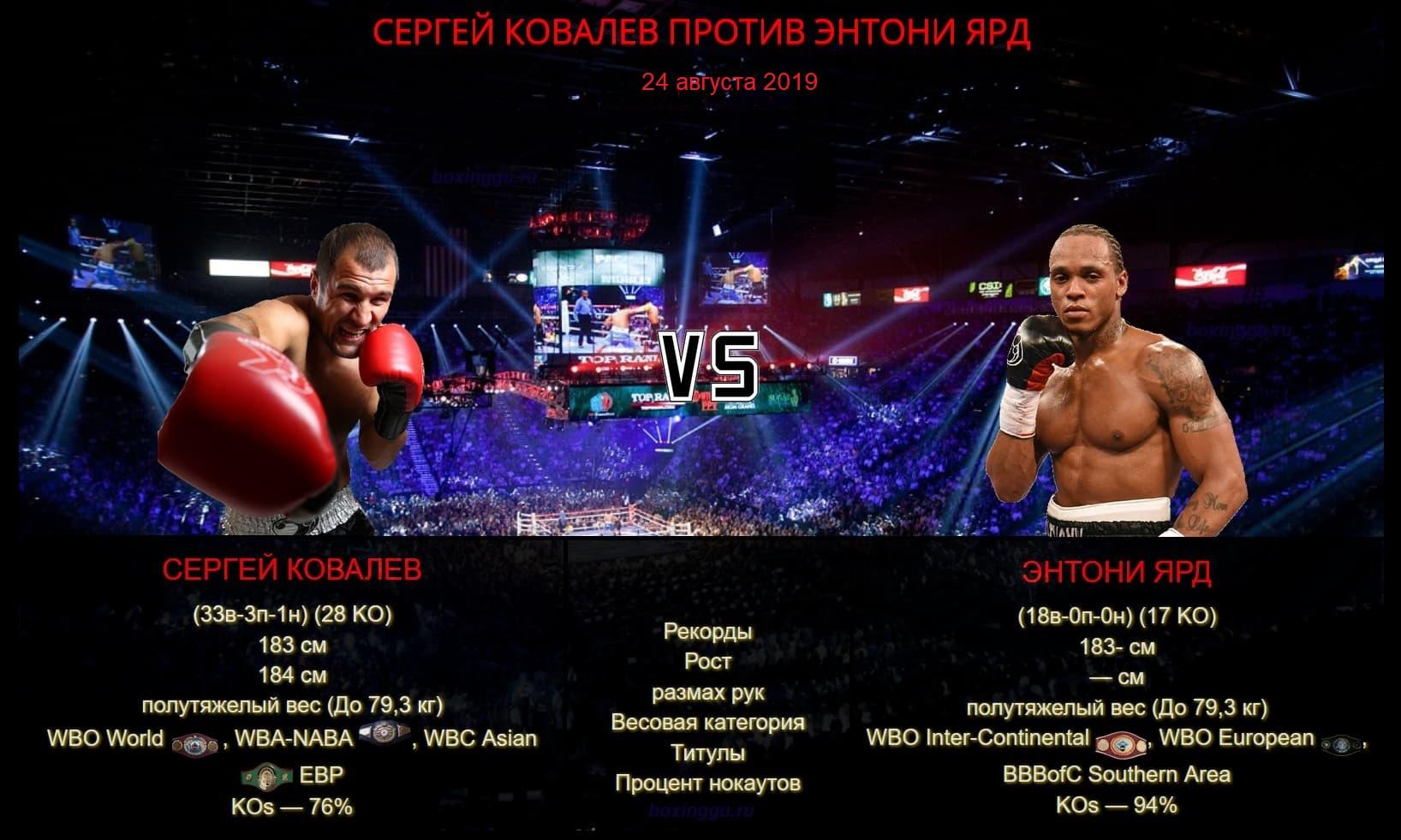 Бой Ковалев-Ярд