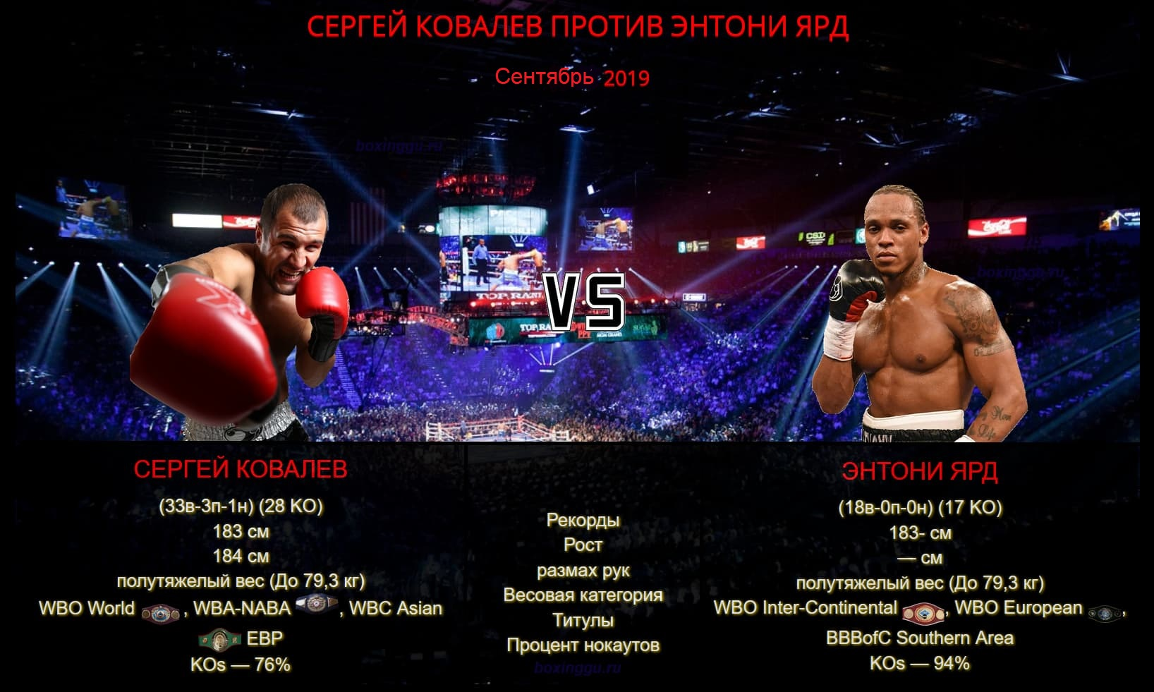 Афиша: Бой Сергей Ковалев против Энтони Ярда - Sergey Kovalev vs Anthony Yarde