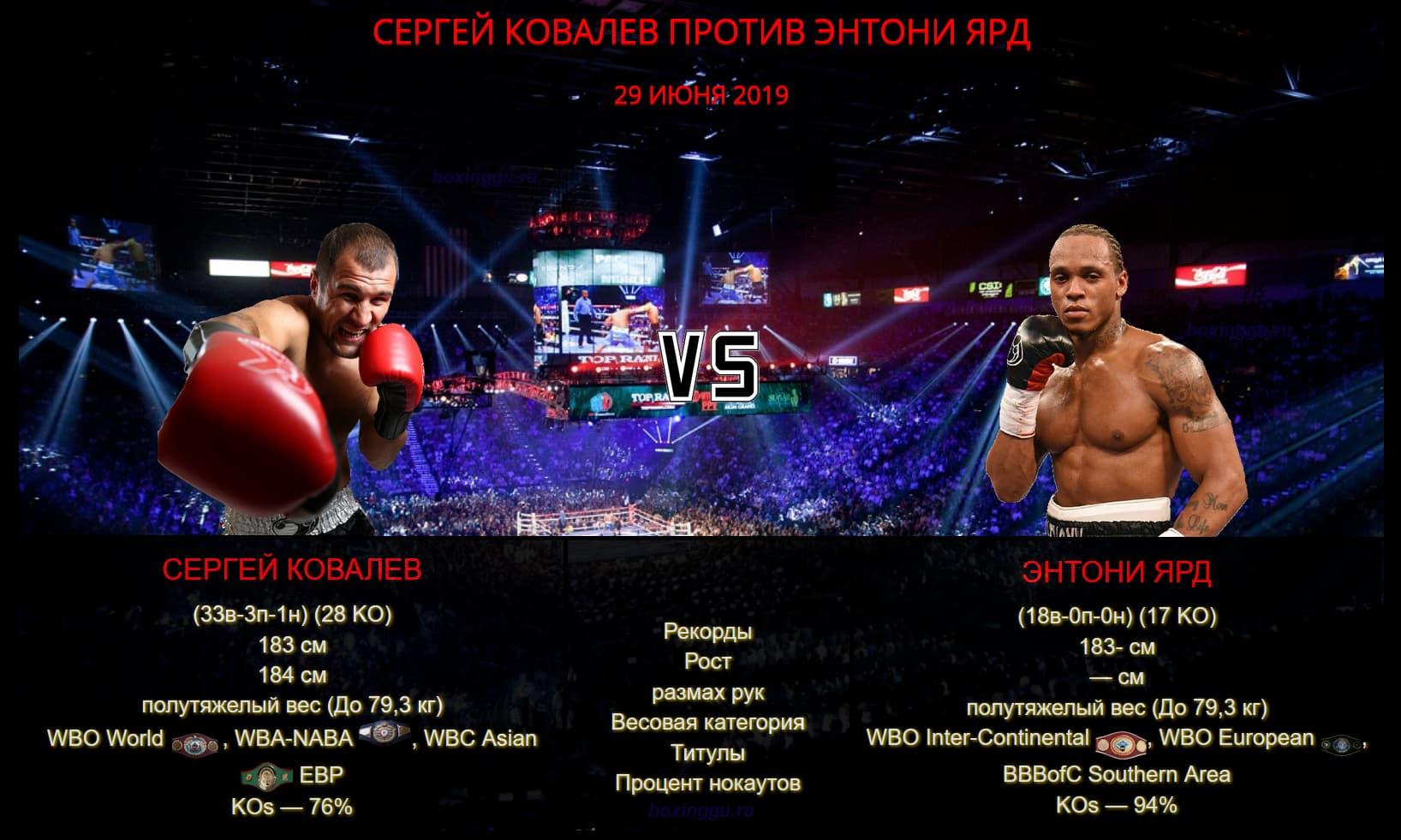 Афиша: Бой Сергей Ковалев против Энтони Ярда - Sergey Kovalev vs Anthony Yarde