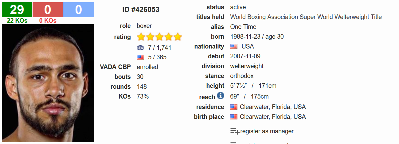 Keith Thurman boxrec