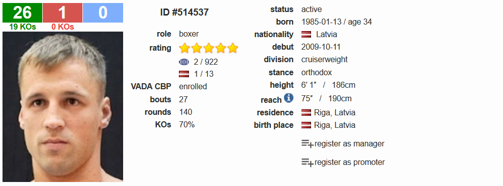 Mairis Briedis boxrec