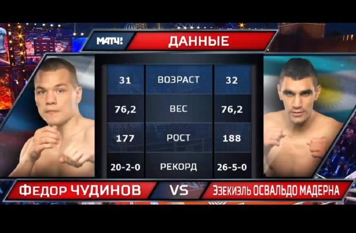 Бой Федор Чудинов - Эзикьель Мадерна