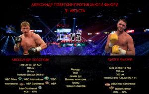 Fight Alexander Povetkin vs. Hughie Fury